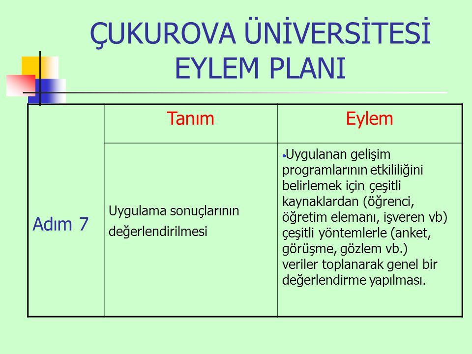 ÇUKUROVA ÜNİVERSİTESİ EYLEM PLANI Adım 7 TanımEylem Uygulama sonuçlarının değerlendirilmesi  Uygulanan gelişim programlarının etkililiğini belirlemek