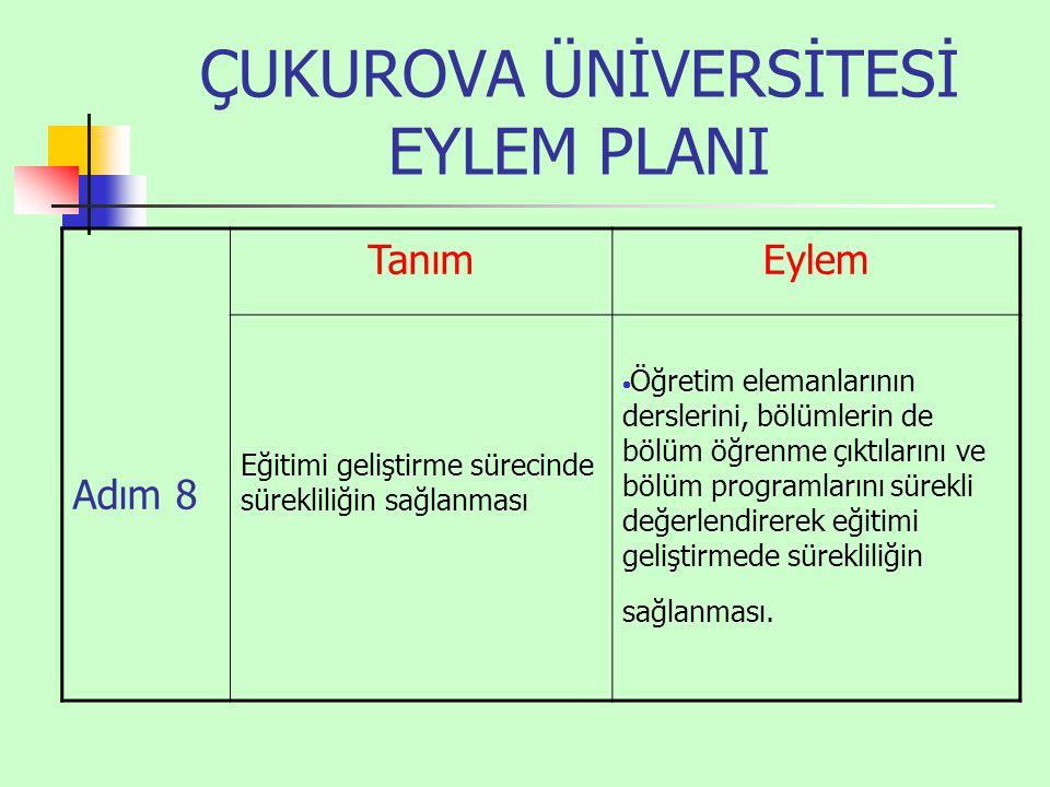 ÇUKUROVA ÜNİVERSİTESİ EYLEM PLANI Adım 8 TanımEylem Eğitimi geliştirme sürecinde sürekliliğin sağlanması  Öğretim elemanlarının derslerini, bölümleri
