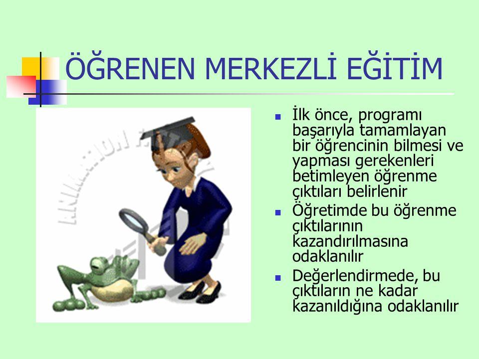 DERS TANITIM BİLGİSİ (ÖĞRENİM İZLENCESİ) FORMU (DEVAM) İçerik/Konular Hafta 1.