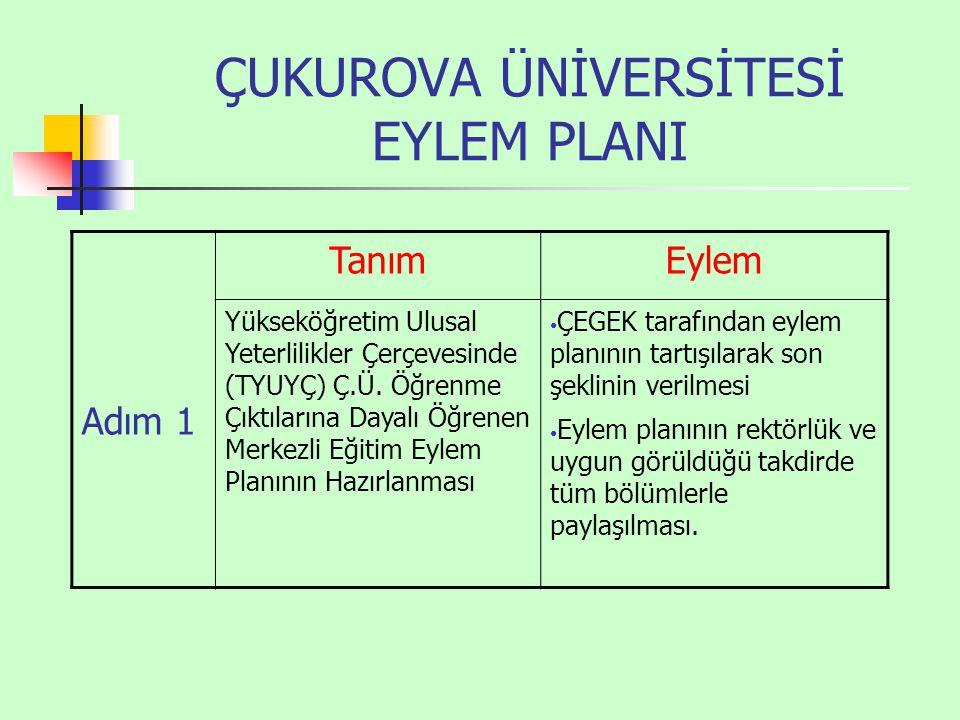ÇUKUROVA ÜNİVERSİTESİ EYLEM PLANI Adım 5 TanımEylem Adım 2-4 arasında yapılan işlemlerin tüm bölümlere yaygınlaştırılması.