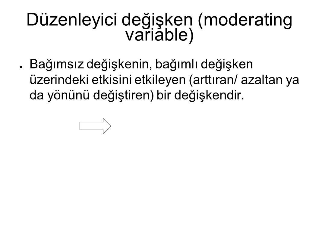 Düzenleyici değişken (moderating variable) ● Bağımsız değişkenin, bağımlı değişken üzerindeki etkisini etkileyen (arttıran/ azaltan ya da yönünü değiştiren) bir değişkendir.