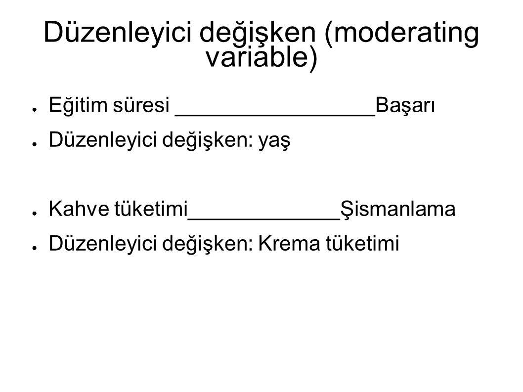 Düzenleyici değişken (moderating variable) ● Eğitim süresi _________________Başarı ● Düzenleyici değişken: yaş ● Kahve tüketimi_____________Şismanlama ● Düzenleyici değişken: Krema tüketimi