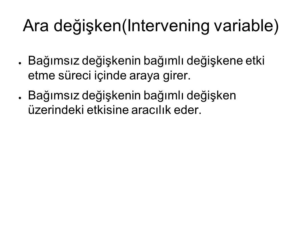 Ara değişken(Intervening variable) ● Bağımsız değişkenin bağımlı değişkene etki etme süreci içinde araya girer.