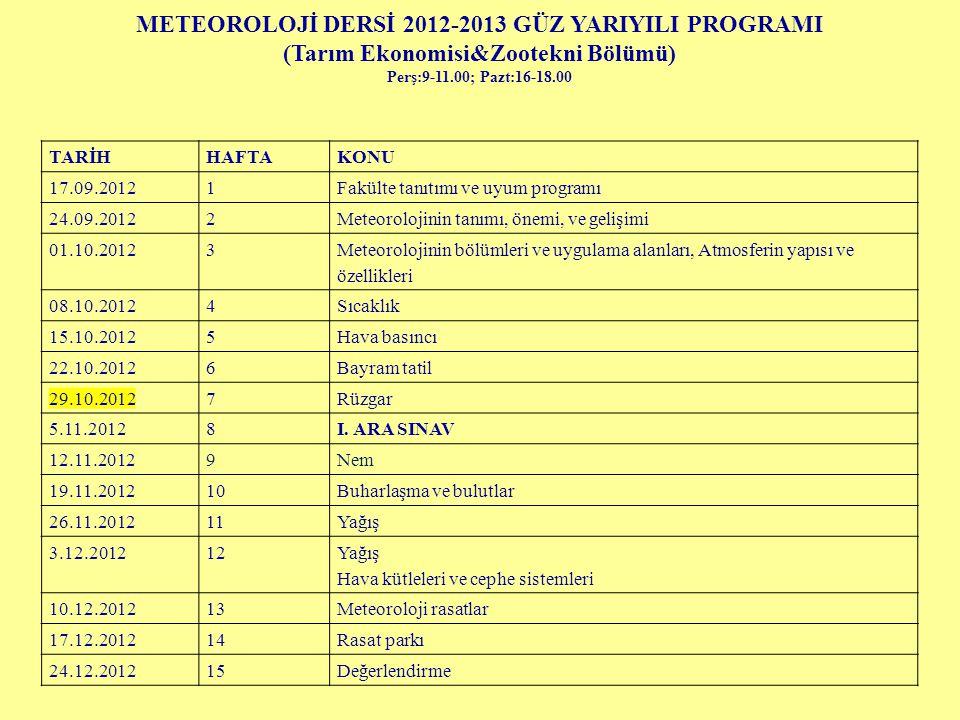 METEOROLOJİ DERSİ 2012-2013 GÜZ YARIYILI PROGRAMI (Tarım Ekonomisi&Zootekni Bölümü) Perş:9-11.00; Pazt:16-18.00 TARİHHAFTAKONU 17.09.20121Fakülte tanı