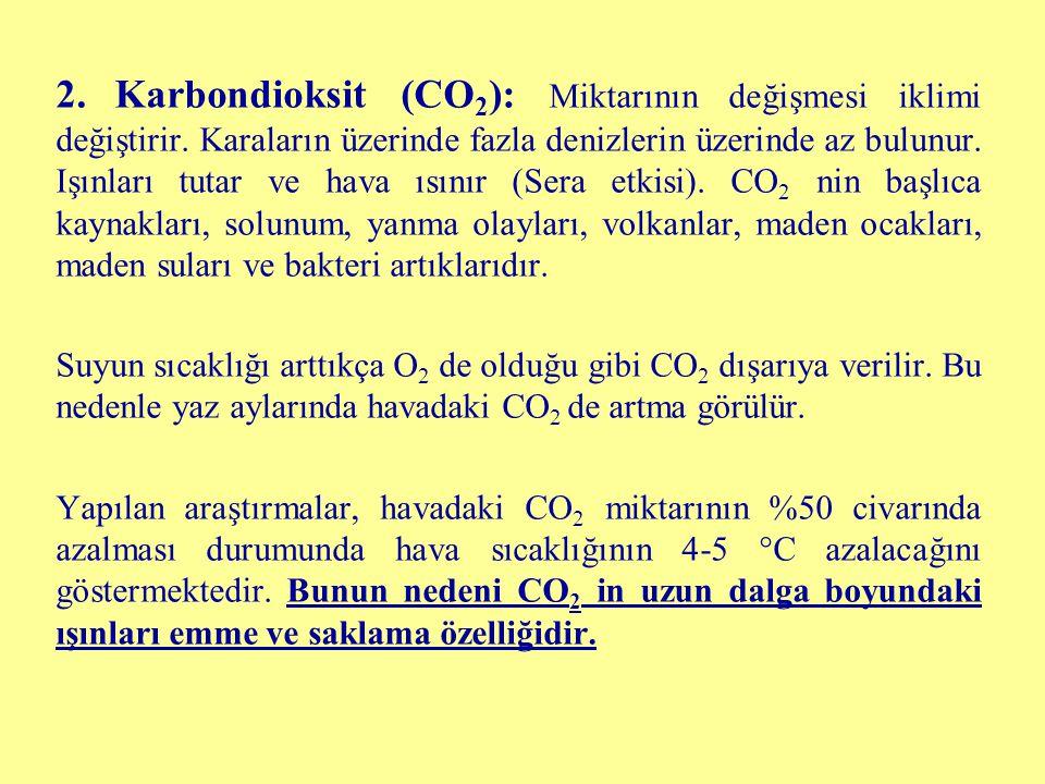 2. Karbondioksit (CO 2 ): Miktarının değişmesi iklimi değiştirir. Karaların üzerinde fazla denizlerin üzerinde az bulunur. Işınları tutar ve hava ısın