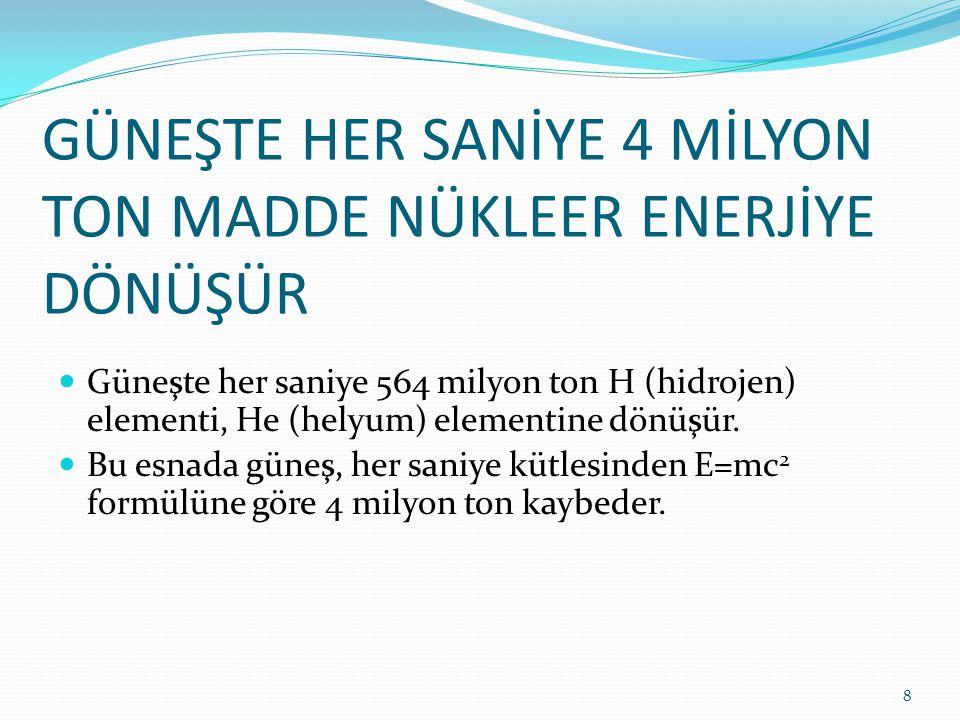 GÜNEŞTE HER SANİYE 4 MİLYON TON MADDE NÜKLEER ENERJİYE DÖNÜŞÜR Güneşte her saniye 564 milyon ton H (hidrojen) elementi, He (helyum) elementine dönüşür