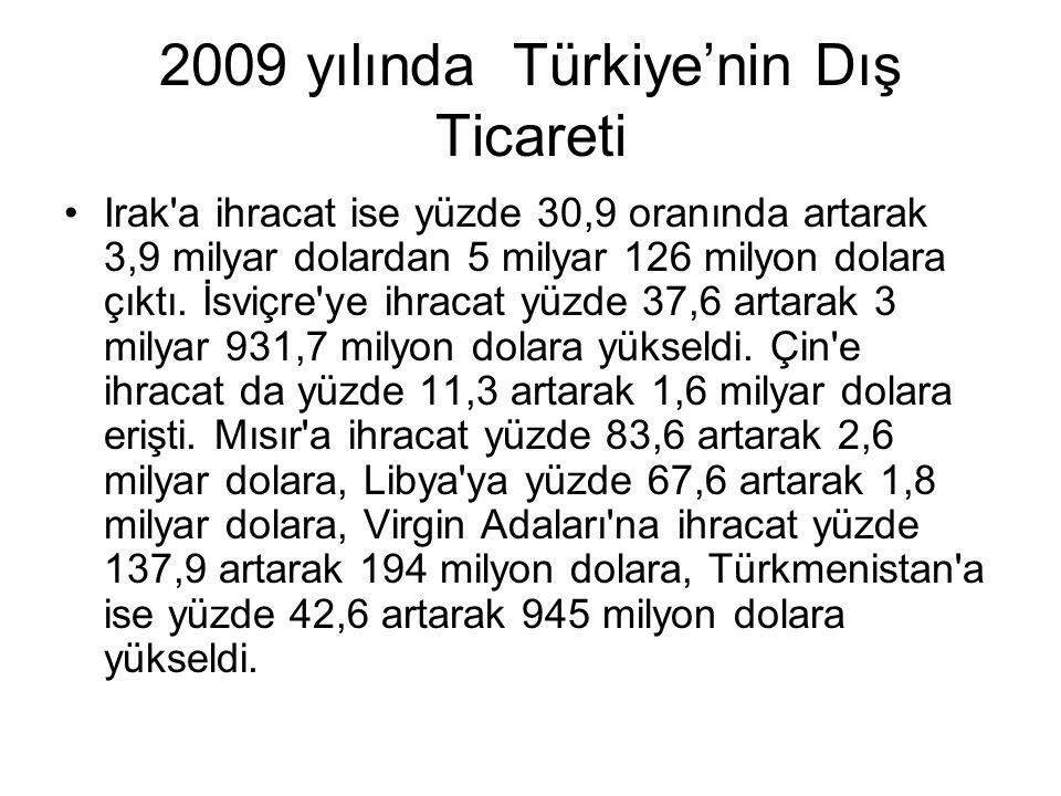 2009 yılında Türkiye'nin Dış Ticareti Irak'a ihracat ise yüzde 30,9 oranında artarak 3,9 milyar dolardan 5 milyar 126 milyon dolara çıktı. İsviçre'ye