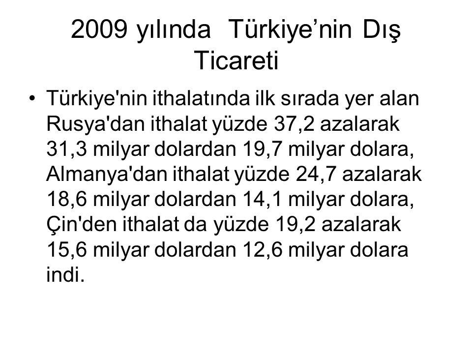 2009 yılında Türkiye'nin Dış Ticareti Türkiye'nin ithalatında ilk sırada yer alan Rusya'dan ithalat yüzde 37,2 azalarak 31,3 milyar dolardan 19,7 mily