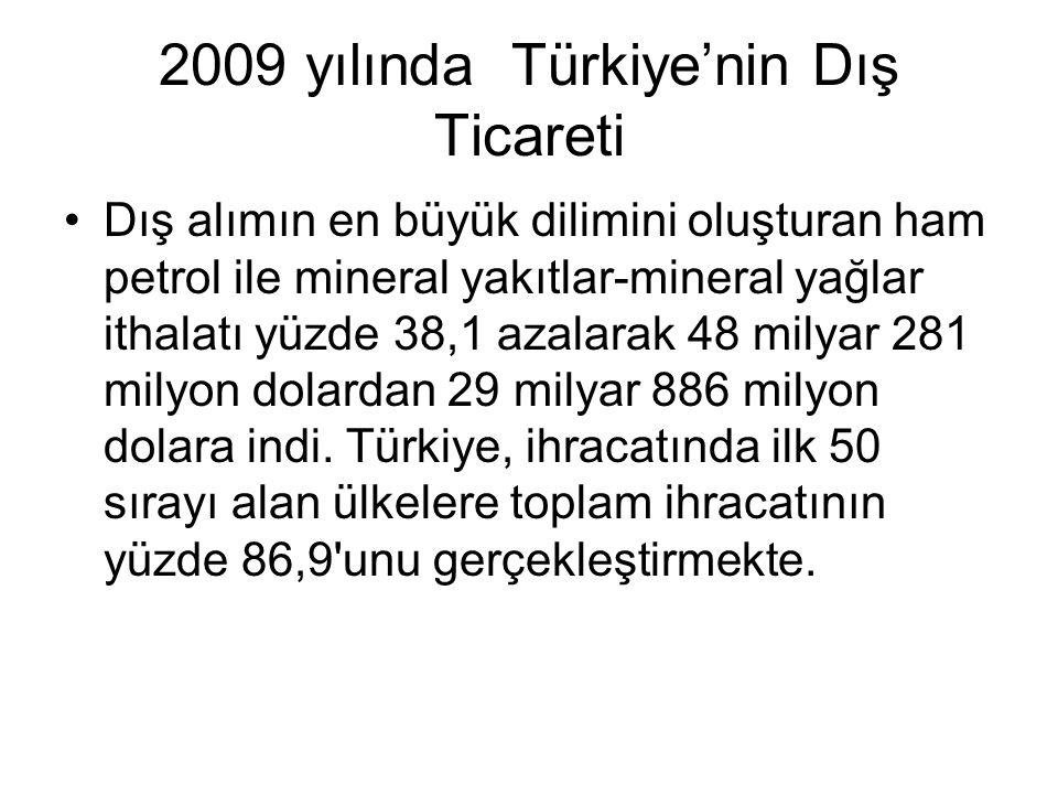2009 yılında Türkiye'nin Dış Ticareti Dış alımın en büyük dilimini oluşturan ham petrol ile mineral yakıtlar-mineral yağlar ithalatı yüzde 38,1 azalar