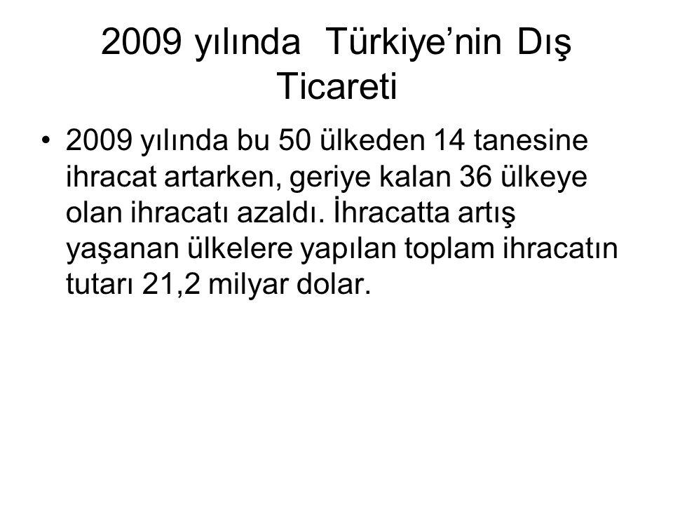 2009 yılında Türkiye'nin Dış Ticareti 2009 yılında bu 50 ülkeden 14 tanesine ihracat artarken, geriye kalan 36 ülkeye olan ihracatı azaldı. İhracatta