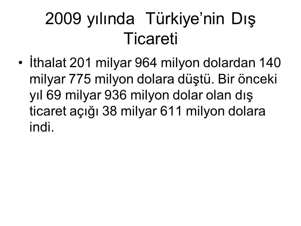 2009 yılında Türkiye'nin Dış Ticareti İthalat 201 milyar 964 milyon dolardan 140 milyar 775 milyon dolara düştü. Bir önceki yıl 69 milyar 936 milyon d