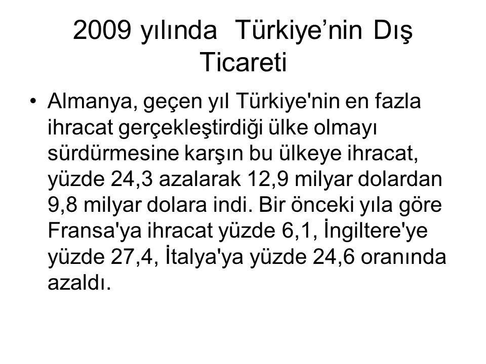 2009 yılında Türkiye'nin Dış Ticareti Birleşik Arap Emirlikleri ne (BAE) ihracatta yüzde 63,7, Rusya ya yüzde 50,6, ABD ye yüzde 25, İspanya ya yüzde 30,2, Romanya ya yüzde 44,4, Hollanda ya yüzde 32,4, Yunanistan a yüzde 32,7, Bulgaristan a yüzde 35,5 ve Ukrayna ya ihracatta da yüzde 52,8 azalma oldu.