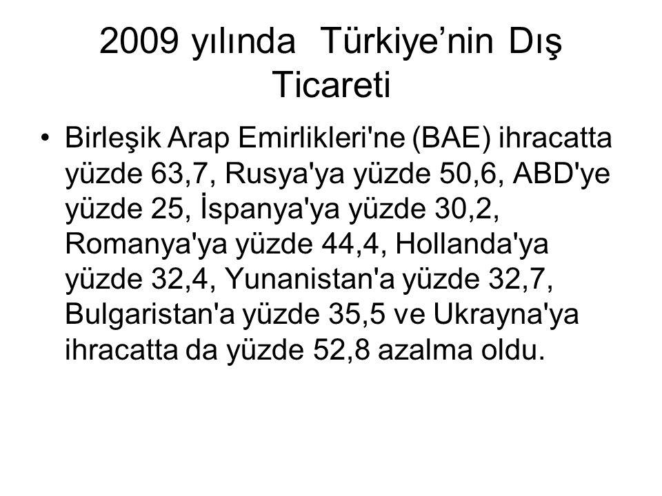 2009 yılında Türkiye'nin Dış Ticareti Birleşik Arap Emirlikleri'ne (BAE) ihracatta yüzde 63,7, Rusya'ya yüzde 50,6, ABD'ye yüzde 25, İspanya'ya yüzde