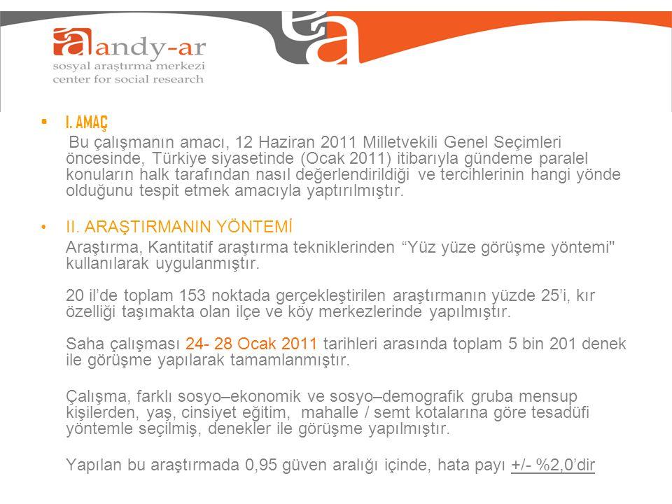 I. AMAÇ Bu çalışmanın amacı, 12 Haziran 2011 Milletvekili Genel Seçimleri öncesinde, Türkiye siyasetinde (Ocak 2011) itibarıyla gündeme paralel konula