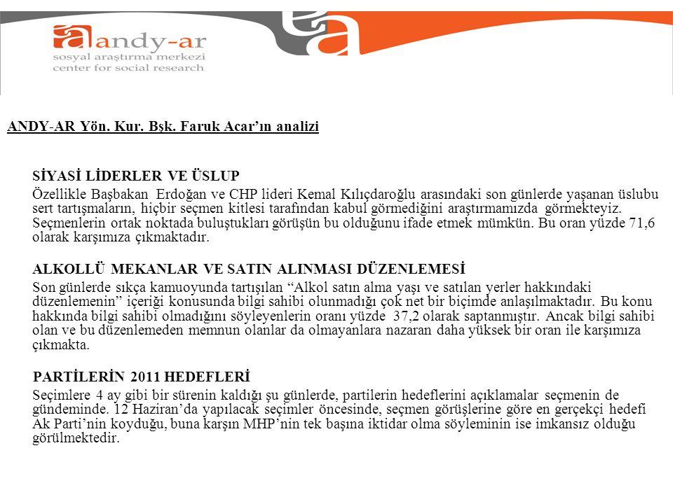 ANDY-AR Yön. Kur. Bşk. Faruk Acar'ın analizi SİYASİ LİDERLER VE ÜSLUP Özellikle Başbakan Erdoğan ve CHP lideri Kemal Kılıçdaroğlu arasındaki son günle