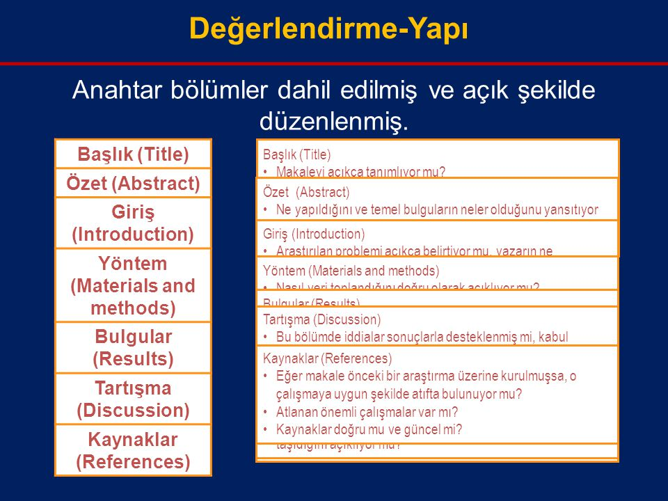 Anahtar bölümler dahil edilmiş ve açık şekilde düzenlenmiş. Başlık (Title) Özet (Abstract) Giriş (Introduction) Yöntem (Materials and methods) Bulgula