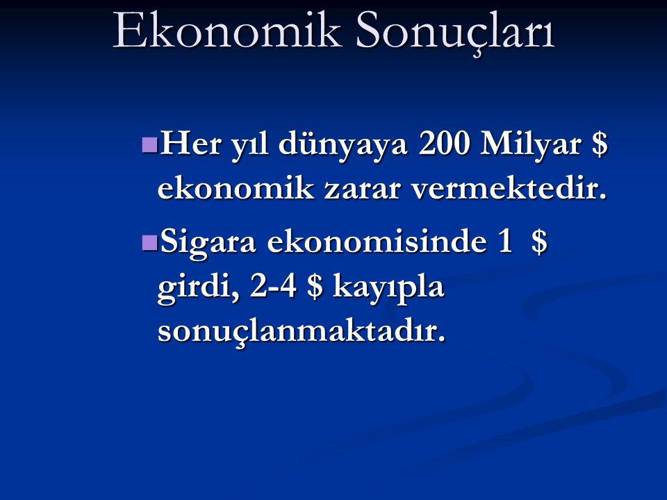 Ekonomik Sonuçları Her yıl dünyaya 200 Milyar $ ekonomik zarar vermektedir. Her yıl dünyaya 200 Milyar $ ekonomik zarar vermektedir. Sigara ekonomisin