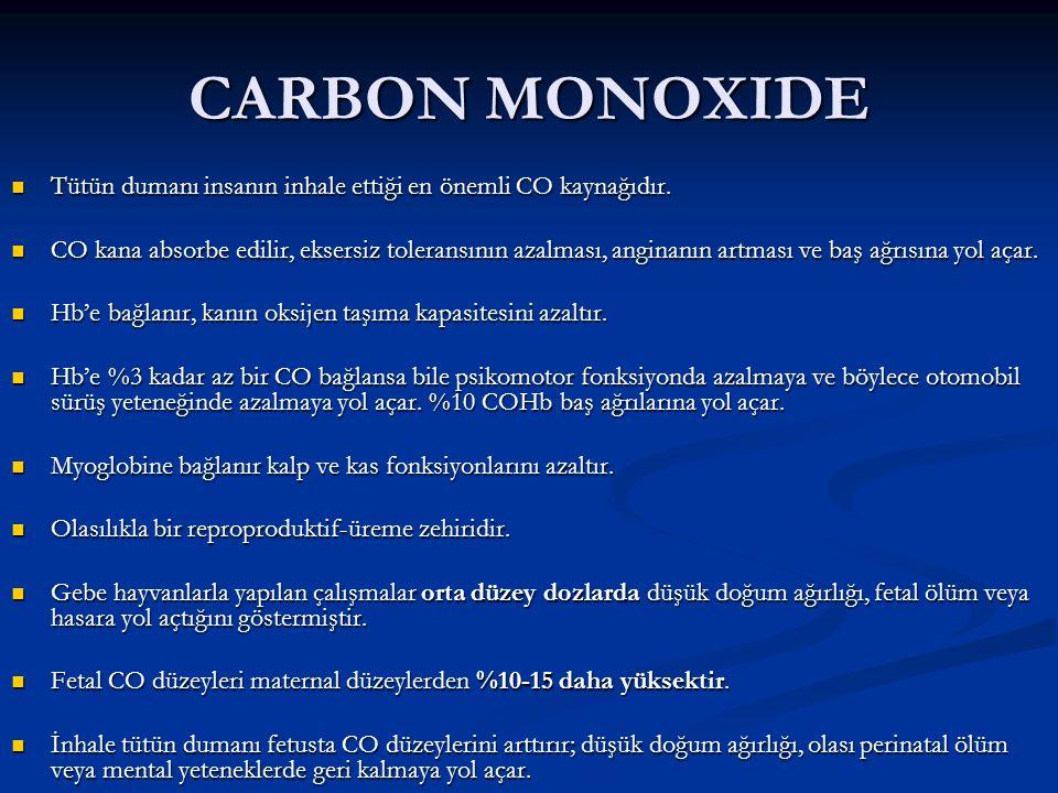 CARBON MONOXIDE Tütün dumanı insanın inhale ettiği en önemli CO kaynağıdır. Tütün dumanı insanın inhale ettiği en önemli CO kaynağıdır. CO kana absorb