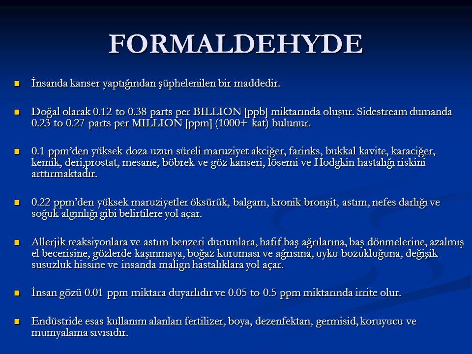 FORMALDEHYDE İnsanda kanser yaptığından şüphelenilen bir maddedir. İnsanda kanser yaptığından şüphelenilen bir maddedir. Doğal olarak 0.12 to 0.38 par