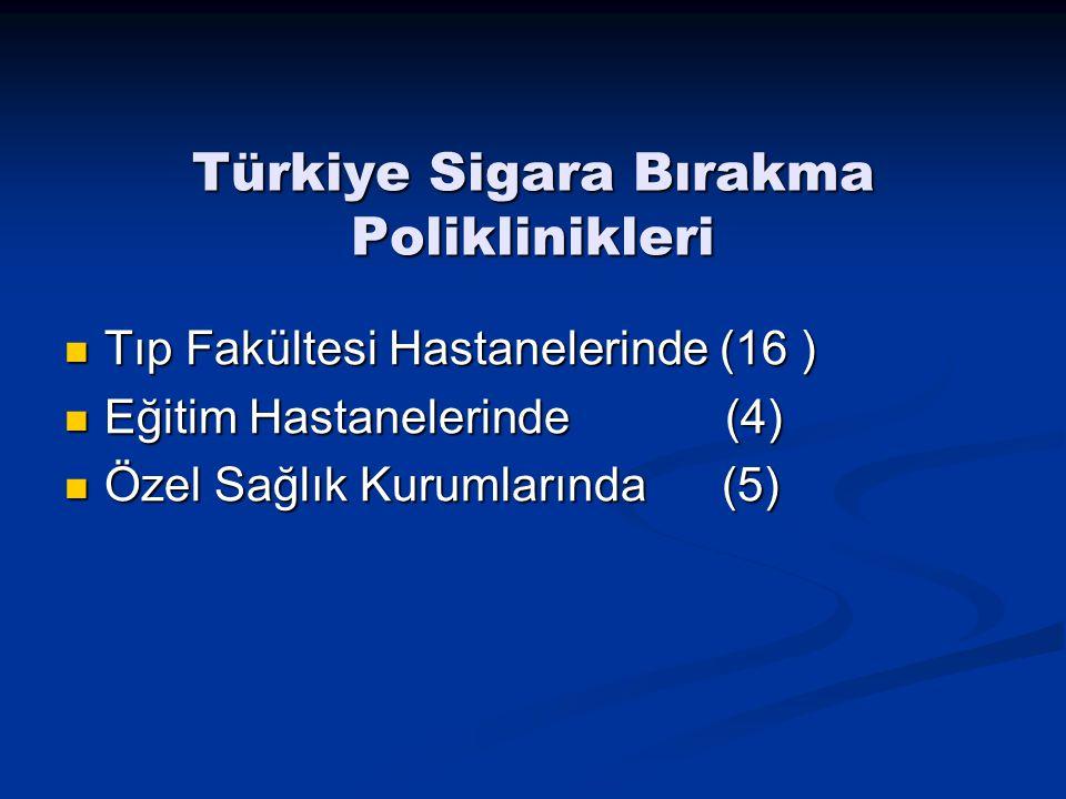 Türkiye Sigara Bırakma Poliklinikleri Tıp Fakültesi Hastanelerinde (16 ) Tıp Fakültesi Hastanelerinde (16 ) Eğitim Hastanelerinde (4) Eğitim Hastanele