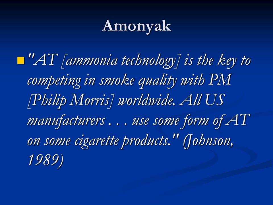 Amonyak