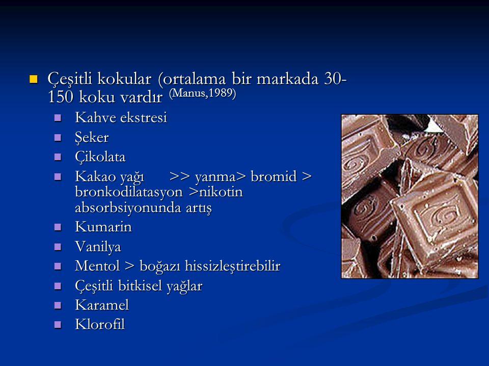 Çeşitli kokular (ortalama bir markada 30- 150 koku vardır (Manus,1989) Çeşitli kokular (ortalama bir markada 30- 150 koku vardır (Manus,1989) Kahve ek