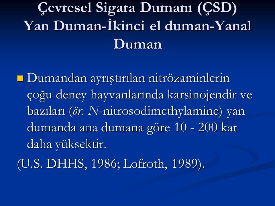 Çevresel Sigara Dumanı (ÇSD) Yan Duman-İkinci el duman-Yanal Duman Dumandan ayrıştırılan nitrözaminlerin çoğu deney hayvanlarında karsinojendir ve baz