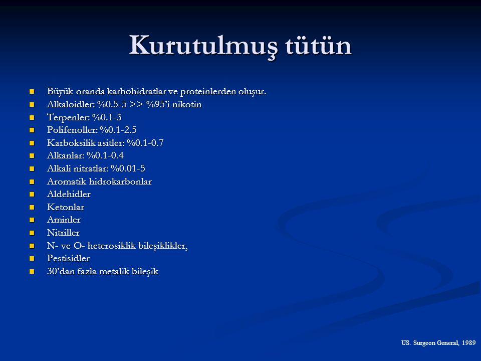 Türkiye Sigara Bırakma Poliklinikleri Hacettepe Ü.Tıp Fakültesi Hacettepe Ü.Tıp Fakültesi Uludağ Ü.