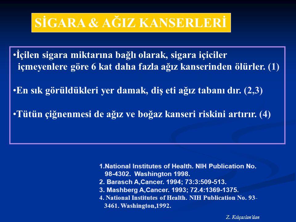 İçilen sigara miktarına bağlı olarak, sigara içiciler içmeyenlere göre 6 kat daha fazla ağız kanserinden ölürler. (1) En sık görüldükleri yer damak, d