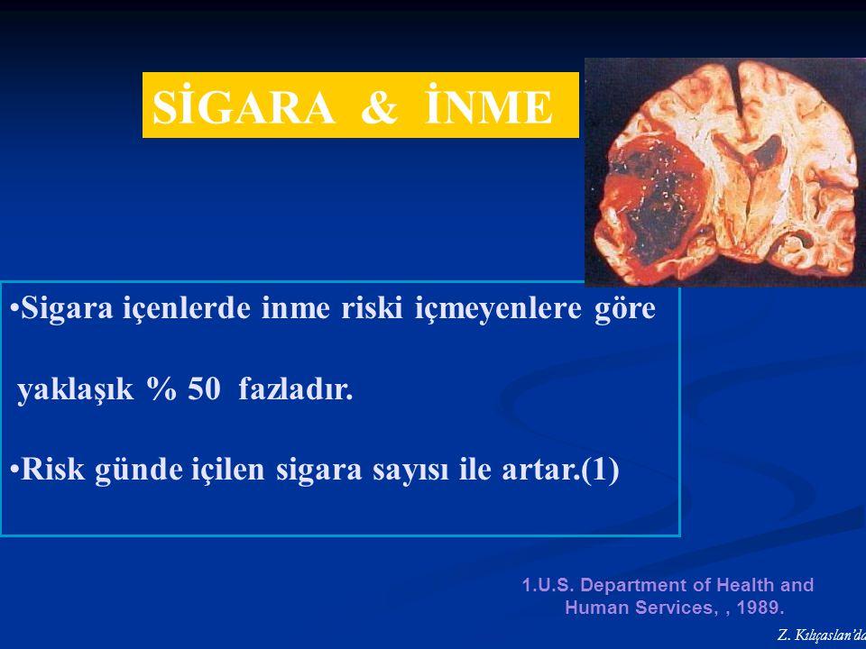 SİGARA & İNME Sigara içenlerde inme riski içmeyenlere göre yaklaşık % 50 fazladır. Risk günde içilen sigara sayısı ile artar.(1) 1.U.S. Department of
