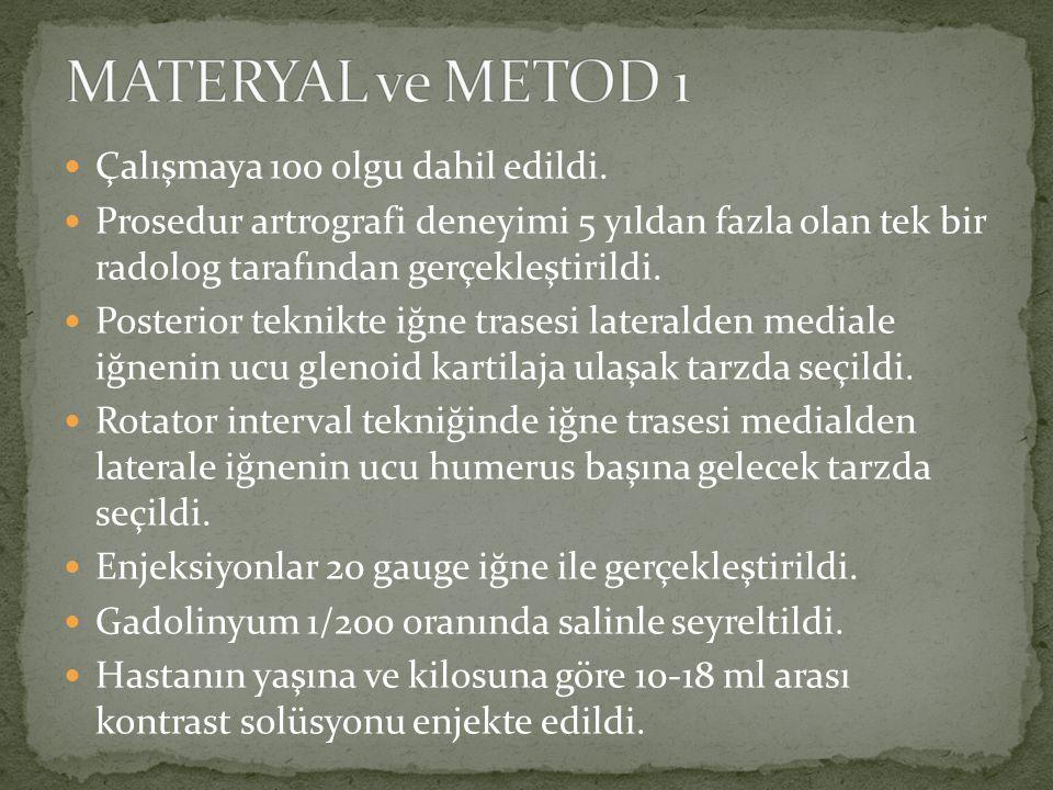 POSTERİOR ENJEKSİYON TEKNİĞİ