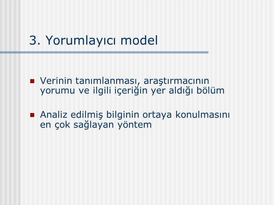 3. Yorumlayıcı model Verinin tanımlanması, araştırmacının yorumu ve ilgili içeriğin yer aldığı bölüm Analiz edilmiş bilginin ortaya konulmasını en çok