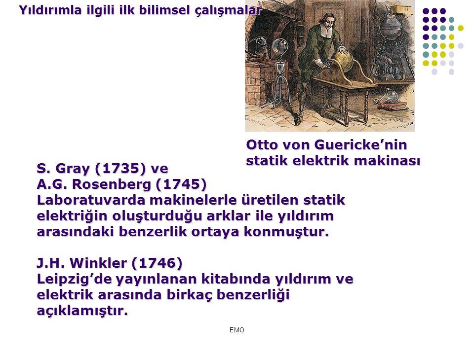 Yıldırım olayının tanrıların gazabı değil, elektrikle ilişkili olabileceğini söyleyen ilk kişi İngiliz bilim adamı William Wall'dur. Yıl 1708 William