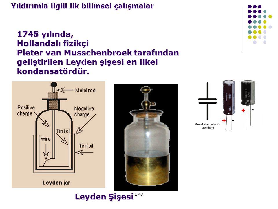 S. Gray (1735) ve A.G. Rosenberg (1745) Laboratuvarda makinelerle üretilen statik elektriğin oluşturduğu arklar ile yıldırım arasındaki benzerlik orta