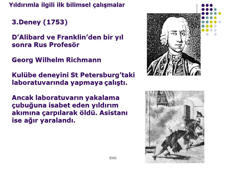 D'Alibard'ın deneyinden birkaç hafta sonra Benjamin Franklin Uçurtma deneyini yaptı (1752) Benjamin Franklin; U çurtma deneyi ile leyden şişesini yükl