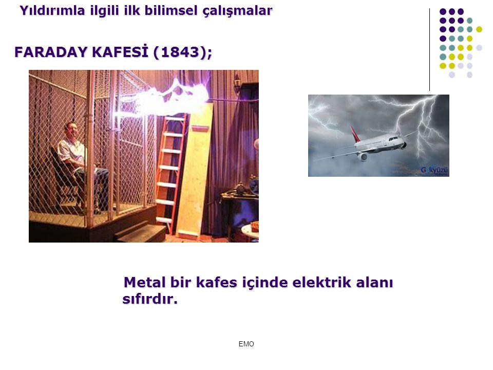 Bulut ve yerin elektriklenmesinde Diğer kuramlar; Simpson – Lomonosow Teorisi: Yükler hava akımı yardımıyla oluşmaktadır. J. I. Frenkel Teorisi: Havad