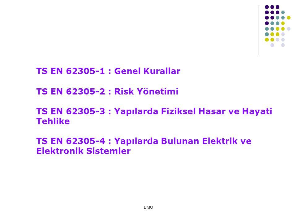 TS EN 62305-1,2,3,4 EMO