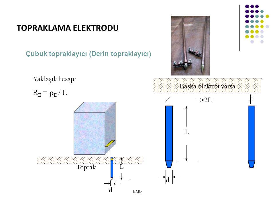 Topraklama Tanım: Elektrikli işletme araçlarının metal kısımlarının bir iletkenle toprakla birleştirilmesidir. Toprakla bağlantı çeşitli şekillerdeki