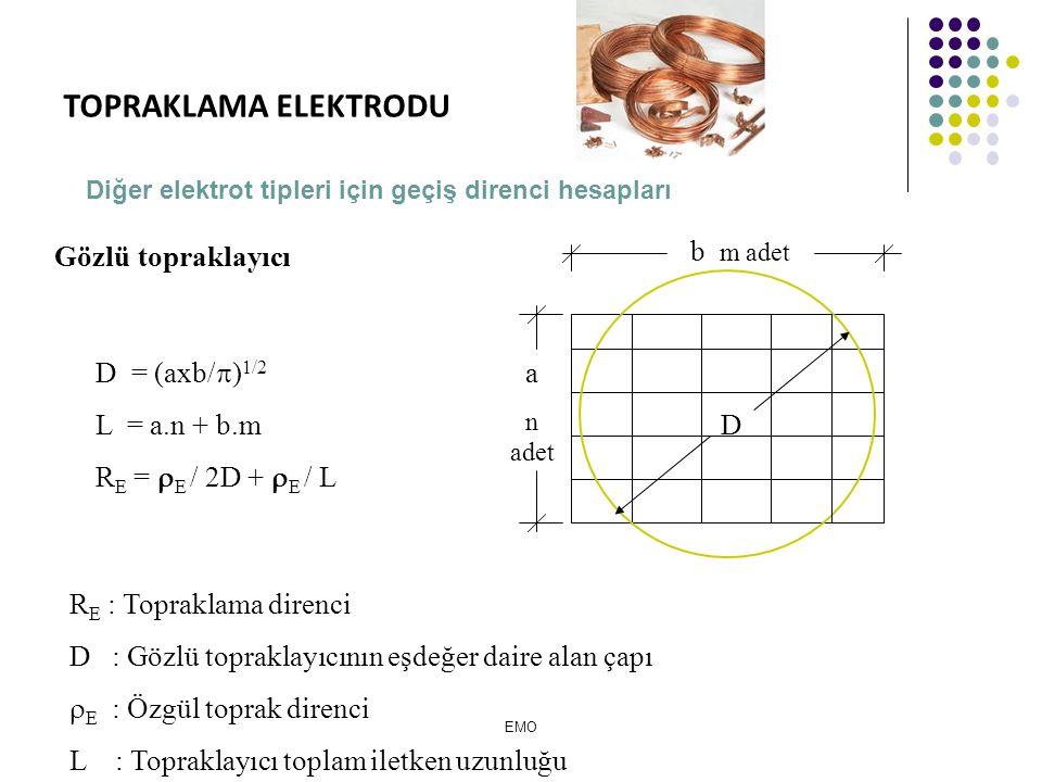 Çubuk topraklayıcı (Derin topraklayıcı) d L >2L Başka elektrot varsa Yaklaşık hesap: R E =  E / L Toprak L d TOPRAKLAMA ELEKTRODU EMO