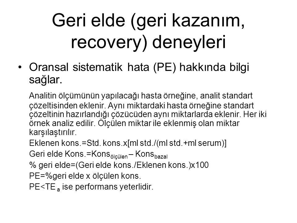 Geri elde (geri kazanım, recovery) deneyleri Oransal sistematik hata (PE) hakkında bilgi sağlar.