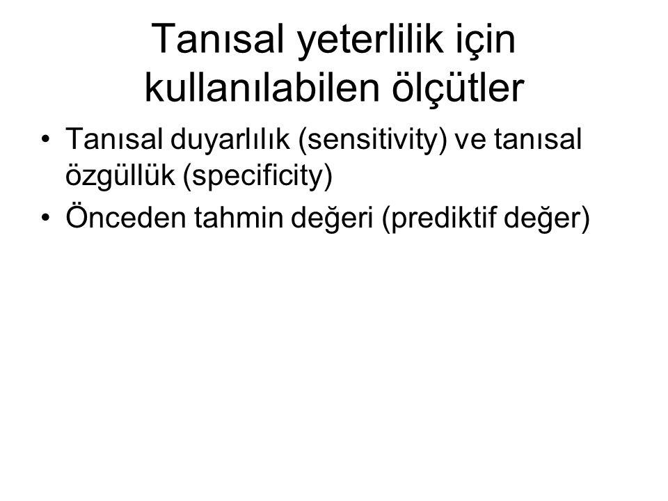 Tanısal yeterlilik için kullanılabilen ölçütler Tanısal duyarlılık (sensitivity) ve tanısal özgüllük (specificity) Önceden tahmin değeri (prediktif değer)
