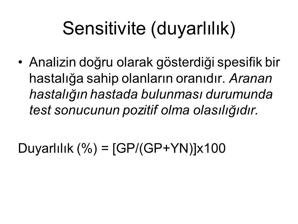 Sensitivite (duyarlılık) Analizin doğru olarak gösterdiği spesifik bir hastalığa sahip olanların oranıdır. Aranan hastalığın hastada bulunması durumun