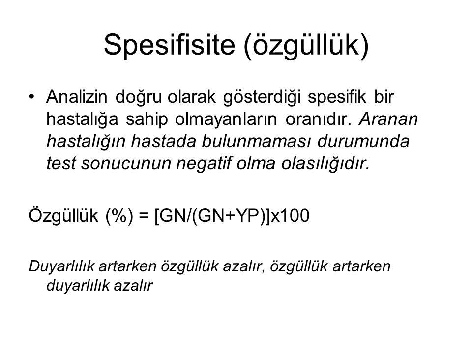 Spesifisite (özgüllük) Analizin doğru olarak gösterdiği spesifik bir hastalığa sahip olmayanların oranıdır.