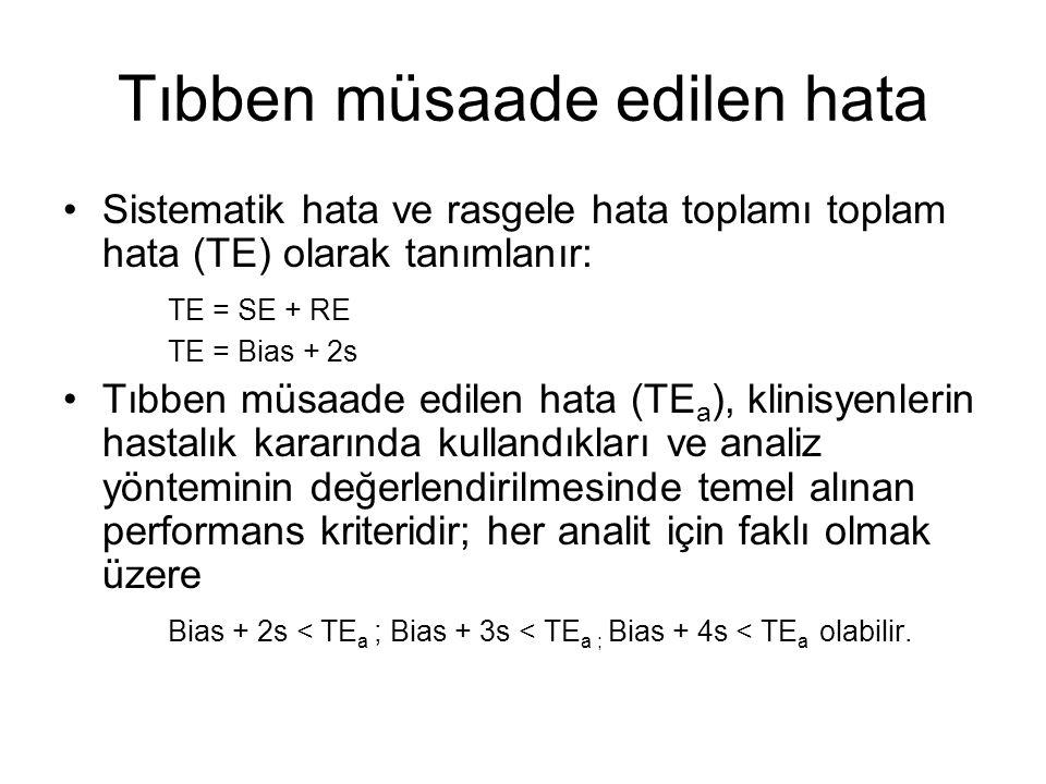Tıbben müsaade edilen hata Sistematik hata ve rasgele hata toplamı toplam hata (TE) olarak tanımlanır: TE = SE + RE TE = Bias + 2s Tıbben müsaade edilen hata (TE a ), klinisyenlerin hastalık kararında kullandıkları ve analiz yönteminin değerlendirilmesinde temel alınan performans kriteridir; her analit için faklı olmak üzere Bias + 2s < TE a ; Bias + 3s < TE a ; Bias + 4s < TE a olabilir.