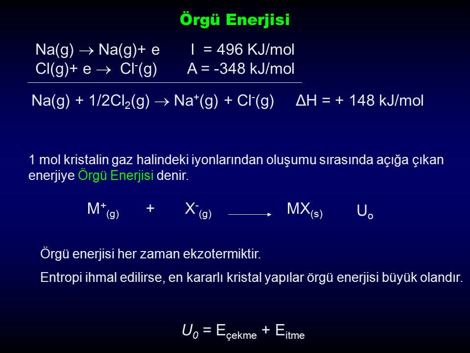 Örgü Enerjisi 1 mol kristalin gaz halindeki iyonlarından oluşumu sırasında açığa çıkan enerjiye Örgü Enerjisi denir. M + (g) +X - (g) MX (s) UoUo Örgü