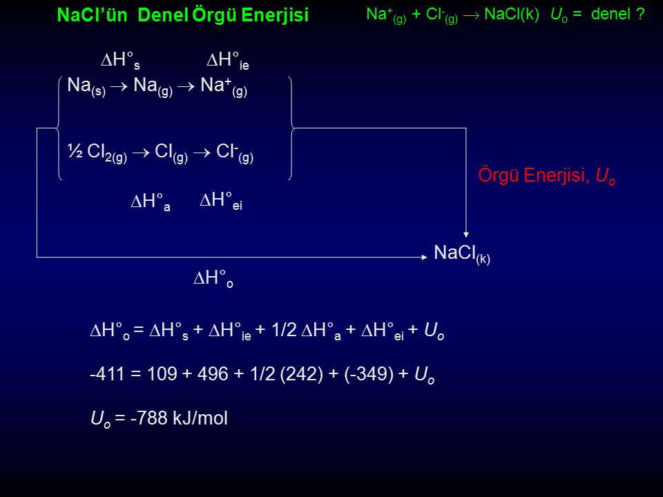 NaCl'ün Denel Örgü Enerjisi Na + (g) + Cl - (g)  NaCl(k) U o = denel ? NaCl (k) Na (s)  Na (g)  Na + (g) ½ Cl 2(g)  Cl (g)  Cl - (g) H°eiH°ei 
