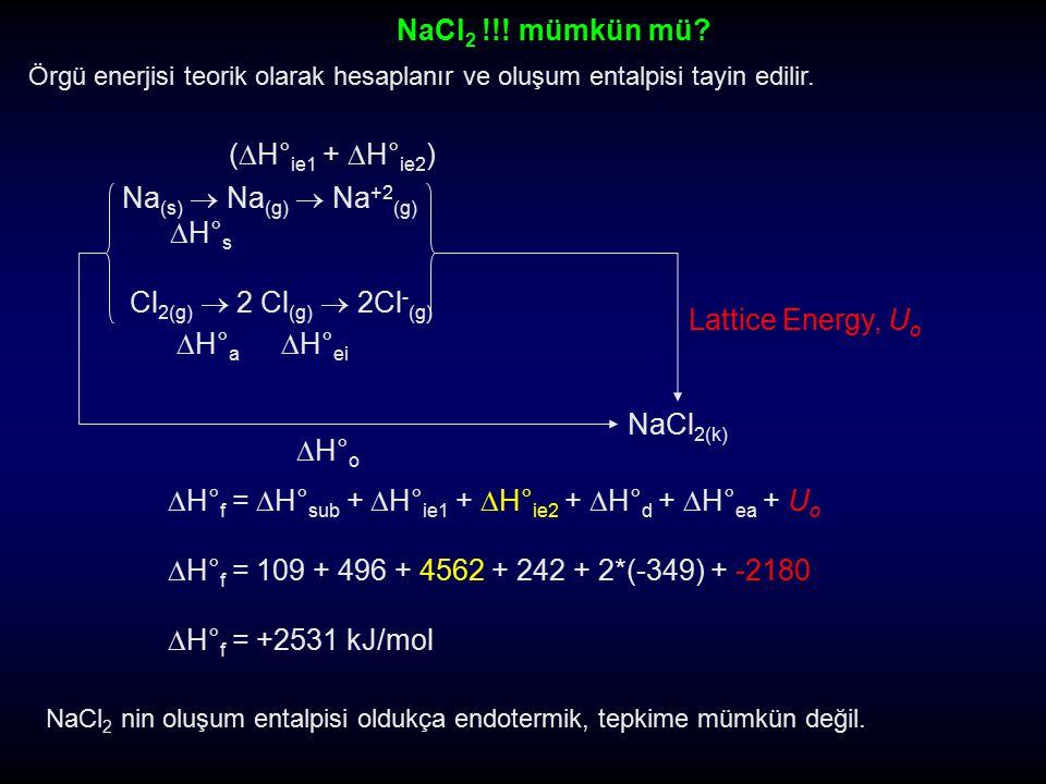 NaCl 2(k) Na (s)  Na (g)  Na +2 (g) Cl 2(g)  2 Cl (g)  2Cl - (g) H°eiH°ei H°aH°a (  H° ie1 +  H° ie2 ) H°sH°s H°oH°o Lattice Energy, U o