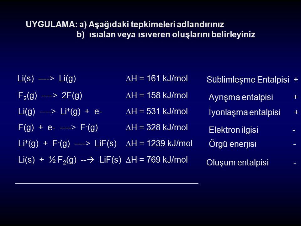 Li(s) ----> Li(g)  H = 161 kJ/mol F 2 (g) ----> 2F(g)  H = 158 kJ/mol Li(g) ----> Li + (g) + e-  H = 531 kJ/mol F(g) + e- ----> F - (g)  H = 328 k