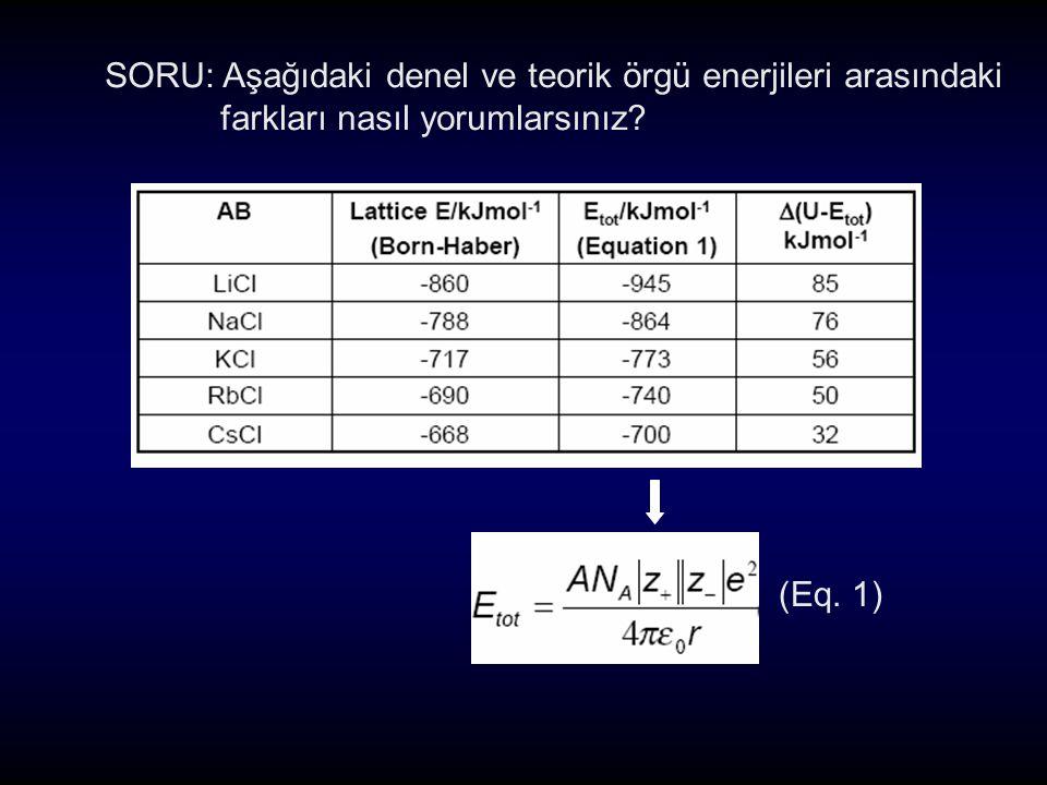 SORU: Aşağıdaki denel ve teorik örgü enerjileri arasındaki farkları nasıl yorumlarsınız? (Eq. 1)