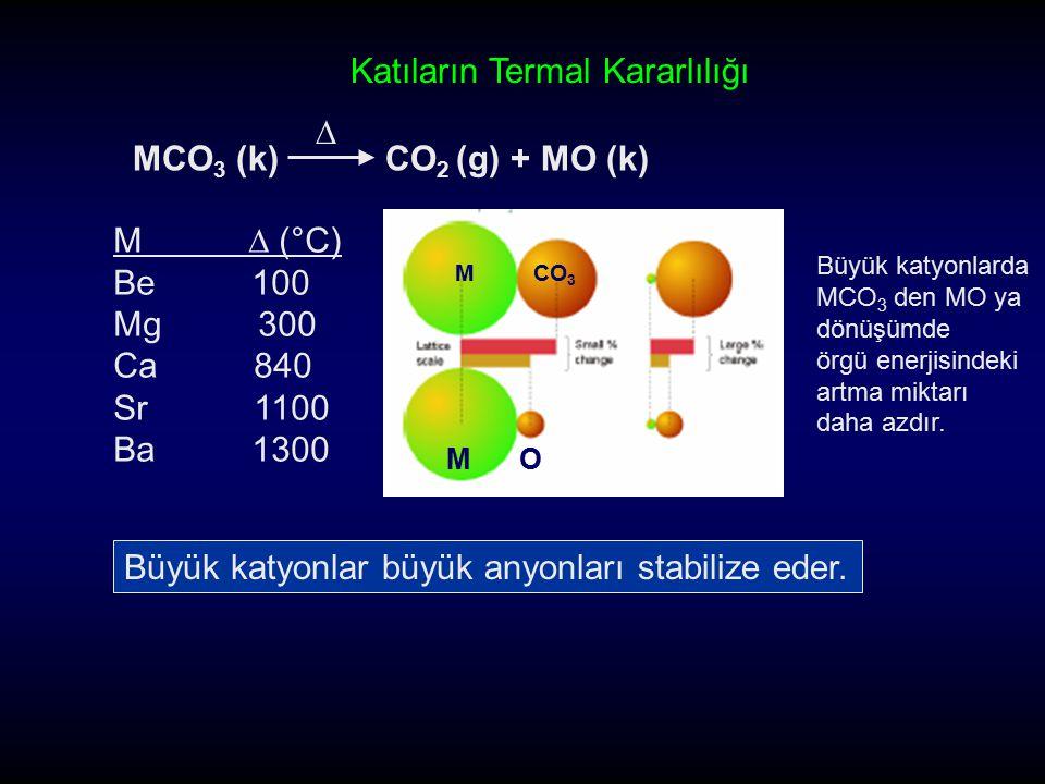 Katıların Termal Kararlılığı MCO 3 (k) CO 2 (g) + MO (k)  M  (°C) Be 100 Mg 300 Ca 840 Sr 1100 Ba 1300 Büyük katyonlar büyük anyonları stabilize ede